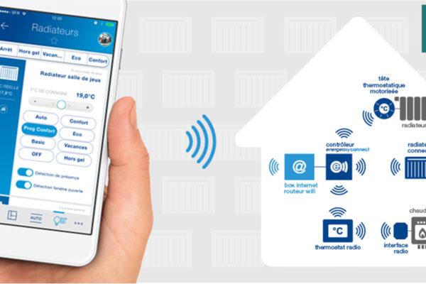 Votre maison connectée grâce à la box multi-protocole energeasy connect